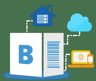 Aspose.BarCode Product Famalies