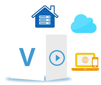 Aspose.Video Product Famalies
